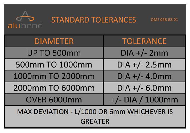 Alubend's Standard Bending Tolerances